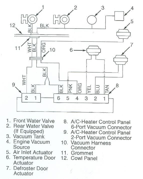 1998 gmc safari heater ac actuator question ac auto. Black Bedroom Furniture Sets. Home Design Ideas