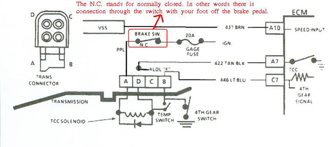 TCC www7 carjunky com upload tcc jpg 700r4 wiring diagram at panicattacktreatment.co